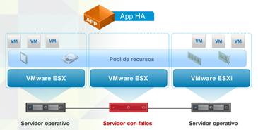 virtualizacion-servidores-vmware-esx